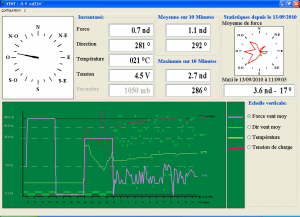 Wind software, statistic, recording