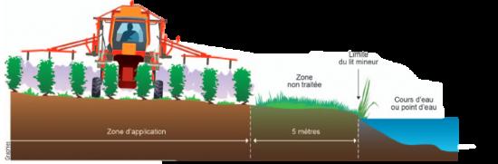 importance-de-la-mesure-du-vent-dans-l'agriculture-de-precision
