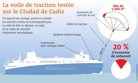 airseas-test-ciudad-de-cadiz-lcj-capteurs